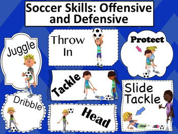 Soccer Skills Posters: Offensive and Defensive Skills