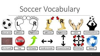 Soccer Skills Visual Charts