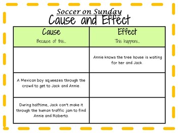 Soccer on Sunday by Mary Pope Osborne:  A Complete Literature Study!