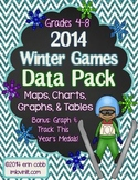 Winter Games 2014 DATA Pack: Maps, Tables, Charts, & Graphs Grades 4-8