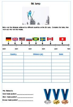 Sochi 2014 Winter Olympics - Maths problem-solving and Literacy activities