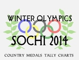 Sochi Olympics 2014 Country Medals