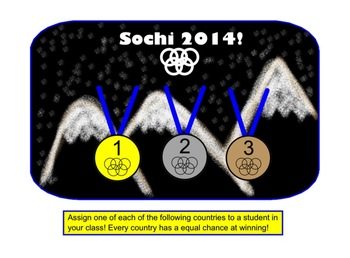 Sochi Winter Olympic Multiplication Unit