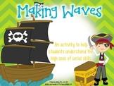 Making Waves: A Social Impact Activity
