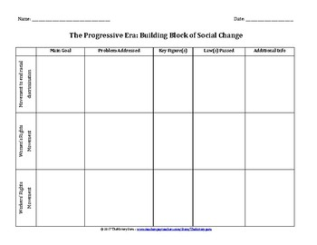Social Change Cube: Progressive Era Activity