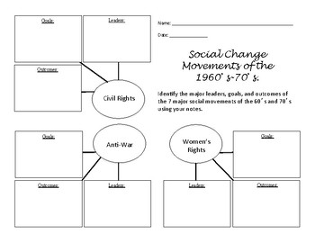 Social Change of the 1960's and 1970's Graphic Organizer