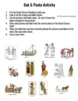 Social Classes in Ancient Mesopotamia: A Cut & Paste Activity