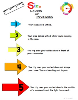 Social Emotional Control for Problem Solving
