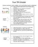Social-Emotional Developmental Milestones (3-5)