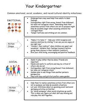 Social-Emotional Developmental Milestones (K-8)