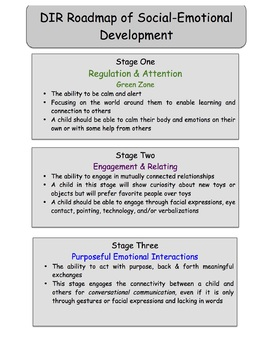 Social Emotional Developmental Milestones Roadmap