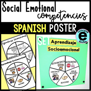 SPANISH-Social Emotional Learning Competencies- Poster