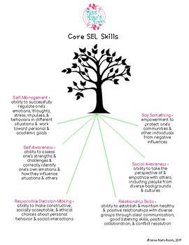 Social Emotional Learning SEL Core Skills