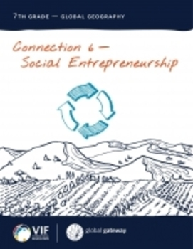 7th Grade Social Entrepreneurship II