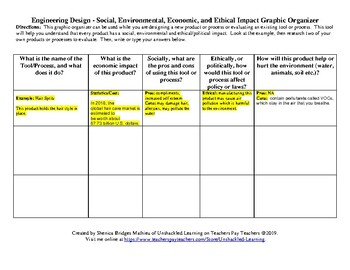 Engineering- Social, Environmental, Economic, and Ethical Impact  (free for now)