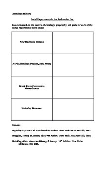 Social Experiments in the Jacksonian Era Note-Taking Exercise