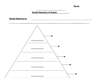 Social Hierarchy Chart