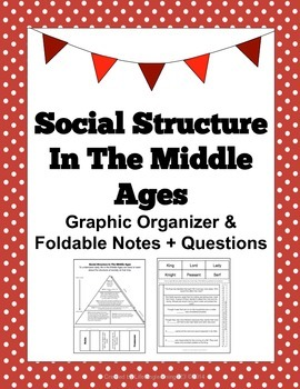 Social Hierarchy In The Middle Ages- Graphic Organizer & Foldable Notes