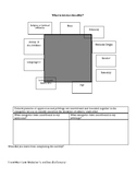 Social Identity and Intersectionality Graphic Organizer- High School or College
