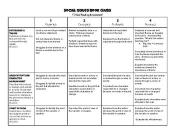 Social Issues Book Club Rubric