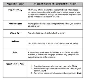 Social Media Argumentative Essay Assignment