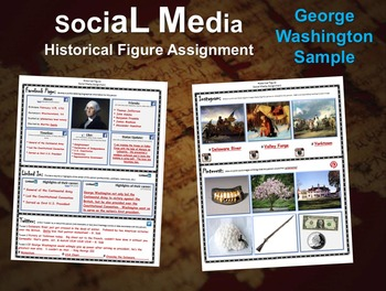 "NEW ""HISTORICAL FIGURE"" biography activity (facebook, pinterest, twitter & more)"