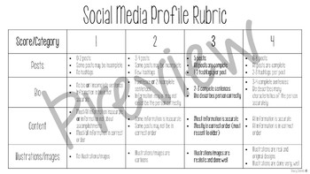 Social Media Profile Pages - Middle Ages