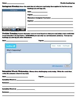 Social Media Reading Log