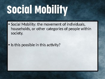 Social Mobility in Hinduism Activity