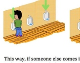 Social Narrative: Which Urinal to Use? Male washroom socia