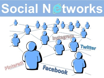 Social Networks Internet Safety Digital Citizen Lesson