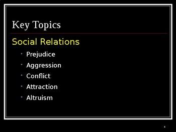 Social Psychology Power Point
