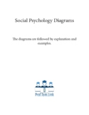 Social Psychology diagrams