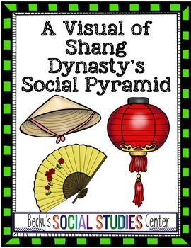 Create a Visual of the Social Pyramid of the Shang Dynasty