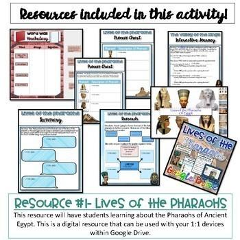 Social Pyramid and Lives of the Pharaohs Bundle {Digital}
