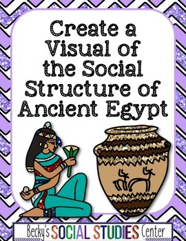Social Pyramid of Ancient Egypt - Create a Visual with Peers