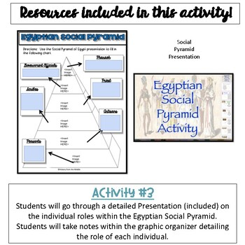 Social Pyramid of Egypt {Digital}