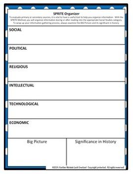 Social Reform Era SPRITE Social Studies Graphic Organizer