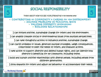 Social Responsibility Core Competencies Profiles Slides (New BC Curriculum)