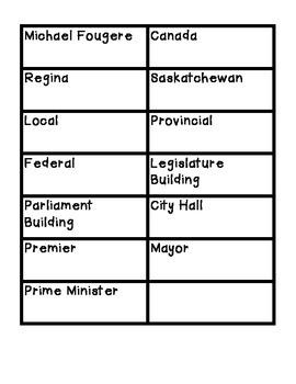 Social Studies- Saskatchewan Government Sort