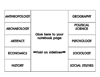 Social Sciences Vocab Organizers