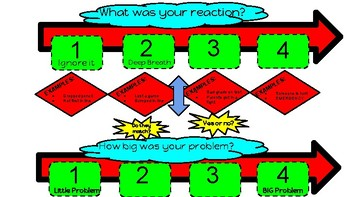 Social Skills Big Problem Little Problem Reaction Size Chart