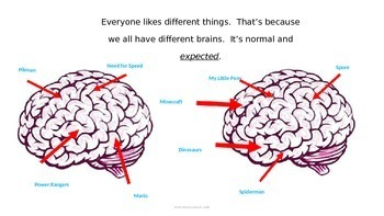 Social Skills; Dissing others likes; Teasing; Dealing with things you hate