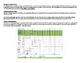 Social Skills Intervention Data Recording Form PreK Elementary