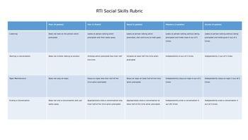SocialLanguage and Pragmatics Rubrics
