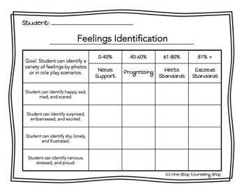 Social Skills Rubrics: Feelings Pack