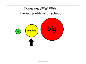 Social Skills: Size of Problem and Reaction