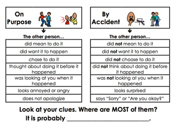 "Social Skills - Understanding ""On Purpose"" vs. ""By Accident"""