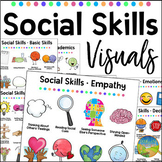 Social Skills Visual Posters - Distance Learning