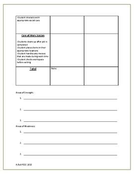 Social Skills / Vocational Assessment